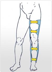 Orteza de genunchi